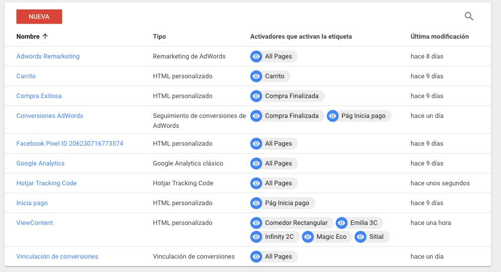Google tag manager y su uso en carrito de compras - TIENDA ONLINE